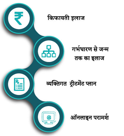 OurVisionHindi